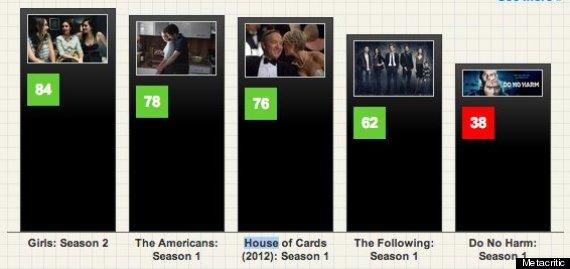 """Netflix quiere reinventar la televisión con su nueva serie """"House of Cards"""""""