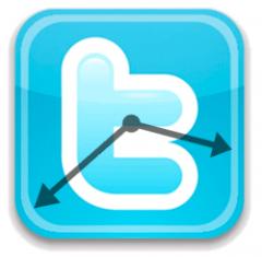 ¿Cuándo es el mejor momento para tuitear?