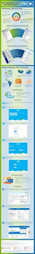 Adiós Messenger y Hotmail, bienvenidos Skype y Outlook