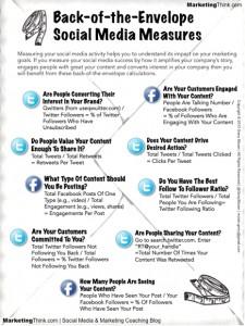 9 maneras sencillas de calcular el éxito de sus campañas en Facebook y Twitter