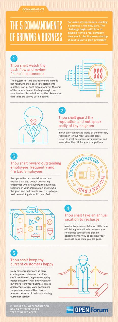 """Los 5 mandamientos de las startups con ánimos de """"pegar el estirón"""""""