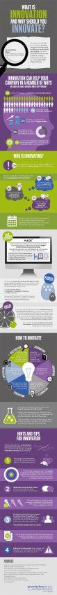 Por qué la innovación es la sal y la pimienta de las marcas