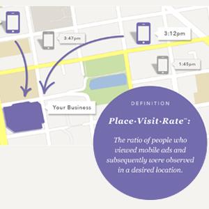 PlaceIQ ayuda a los anunciantes localizando a los clientes por su ubicación