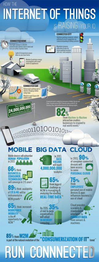 Los dispositivos móviles superarán en número a la población a finales de 2013