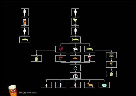 """Cuando la publicidad y la cerveza juegan a ser """"trogloditas"""": 13 ejemplos"""