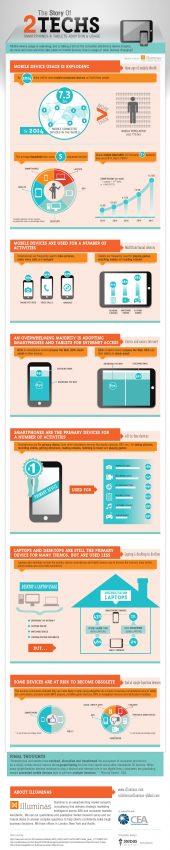 En 2014 habrá más dispositivos móviles conectados que personas