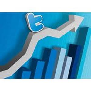Twitter ahora también incluirá análisis de datos gracias a la alianza con Lucky Sort