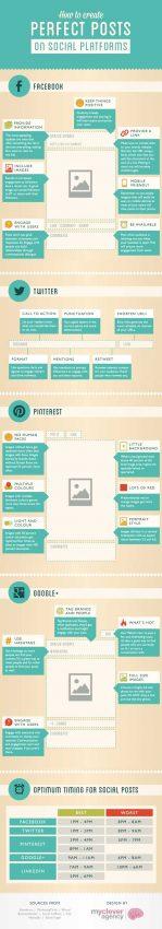 En busca del post perfecto en Facebook, Twitter, Pinterest y Google+