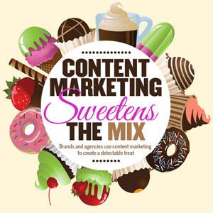 Para las agencias y las marcas, el ingrediente secreto de toda estrategia está en el marketing de contenidos