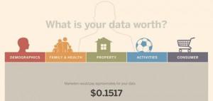 ¿Cuánto valen sus datos en la red? Una calculadora digital le sorprenderá con el resultado...