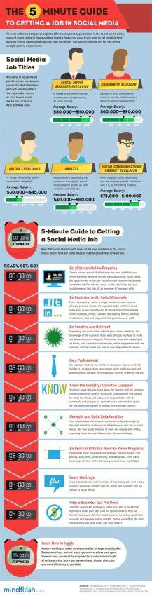 10 consejos para conseguir el trabajo de sus sueños en los social media