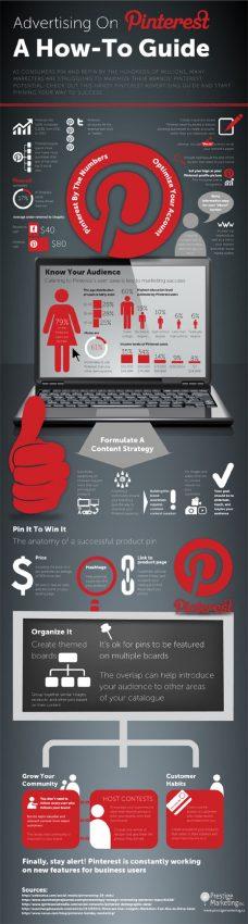 Guía breve para hacer marketing en Pinterest