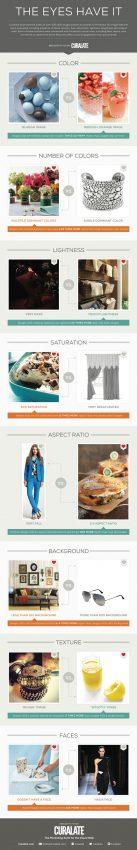 ¿Qué tipos de imágenes son el centro de todas las miradas en Pinterest?