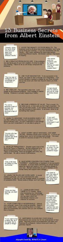 13 consejos de Albert Einstein para no perder el norte en el mundo de los negocios