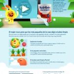 Nutribén Fun Food: la APP definitiva para que los niños coman bien