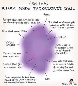 Una mirada al interior del alma de los creativos de publicidad
