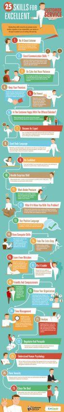 Para ser un auténtico gurú de la atención del cliente, necesita hacer suyas estas 25 cualidades