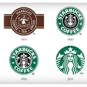 La metamorfosis de los logos de 10 grandes marcas