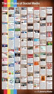 Las 80 reglas de los social media en una infografía