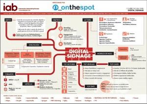 El marketing dinámico ya ocupa 12 millones de euros en los presupuesto de inversión publicitaria digital según IAB Spain
