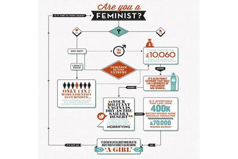 elle-uk-rebrands-feminism-2