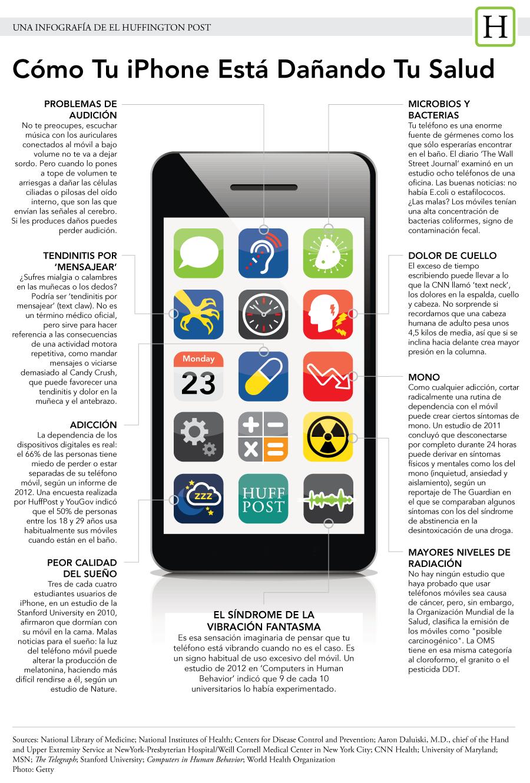 ¿Usar demasiado el iPhone está perjudicando nuestra salud?