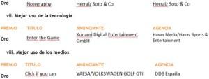 Enter The Game de Konami, ganador absoluto de la noche #Inspirational13
