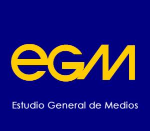 La mensajería instantánea supera al correo electrónico en España