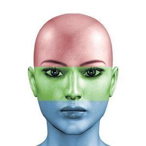 El rostro es el espejo del alma, también en la publicidad