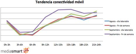 grafico 2 mediasmart