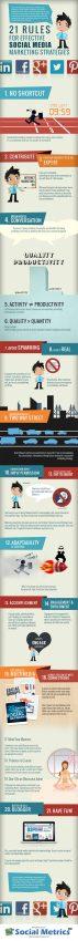 Las 21 leyes no escritas del social media marketing en una infografía