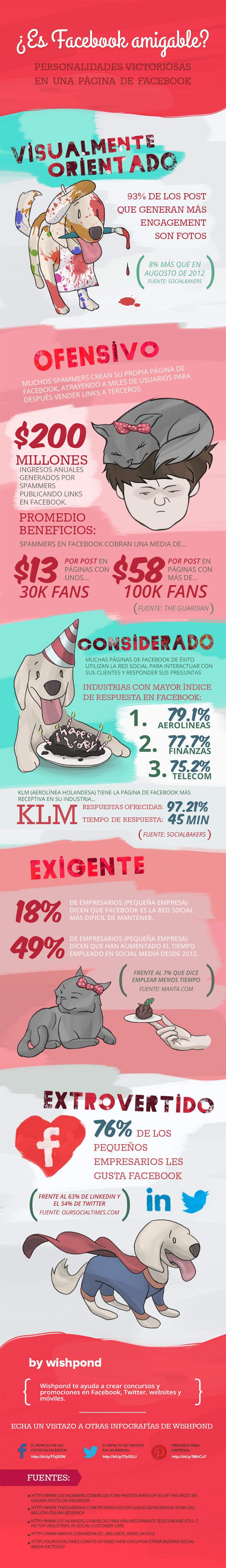 infografía philips