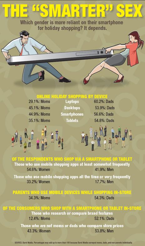 infografia genero