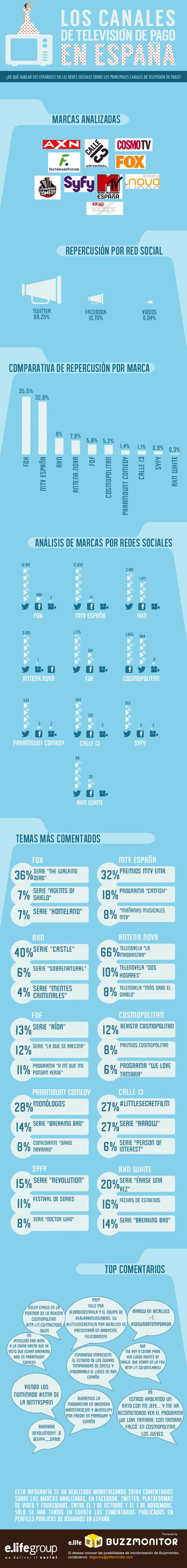 infografiacanalestv