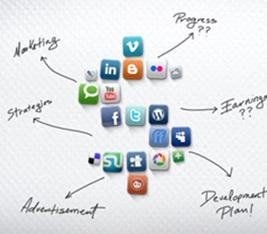 El 2014 aspira a ser el año del social media marketing