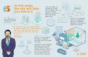 Nuestra vida en 5 años: así se imagina nuestro futuro más cercano IBM