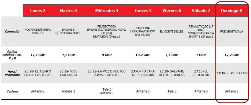 Invictus le da a Antena 3 el Spot de Oro de la semana