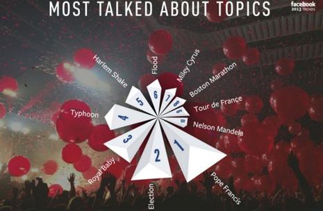 trends1