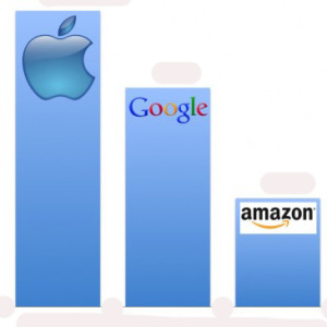 Estas son las 10 empresas más valiosas del ámbito tecnológico y digital