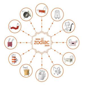 """IKEA y su última locura """"marketera"""": recomendar muebles en función del signo del zodiaco del cliente"""