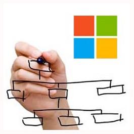 Microsoft procede a revisar su estrategia 'marketera', ¿será 2014 el año del cambio?