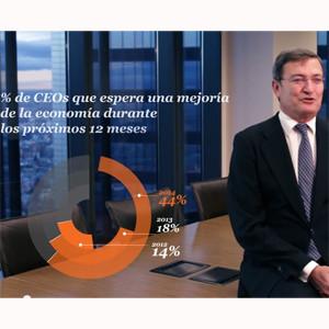 El 50% de los CEOs esperan una mejoría económica en 2014, ¿divisamos algo de luz al final del túnel?