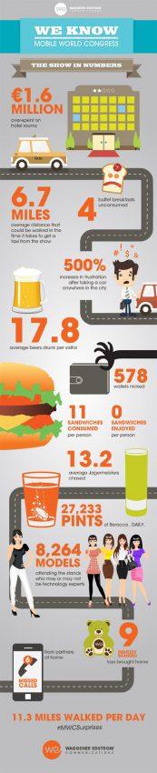 17,8 cervezas por persona, 8.264 modelos y 1,6 millones malgastados en hoteles: las cifras más