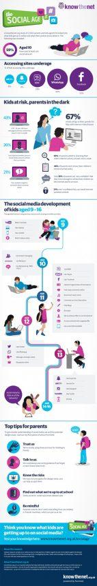 ¿En la cuna y ya en Facebook? El 59% de los niños se estrena en las redes sociales antes de cumplir los 10 años