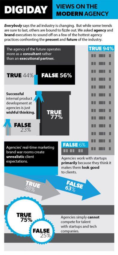 Destripando las mentiras y las verdades del universo de las agencias