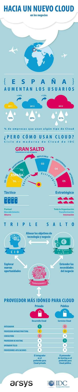 infografia hacia1