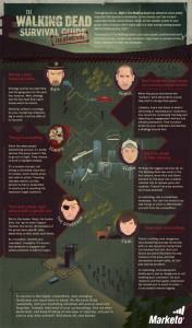 6 lecciones de supervivencia que los