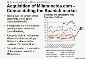 Cómo una startup sin apenas inversores y redes sociales es comprada por 50 millones de euros