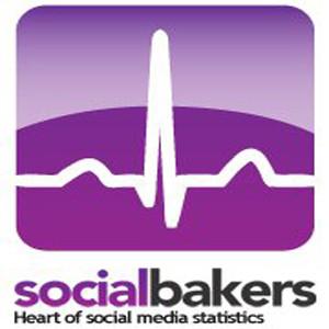 Socialbakers recibirá 26 millones de dólares para acelerar la innovación y el soporte a los clientes