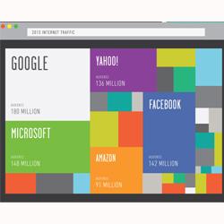 Explicamos la gran paradoja de la web actual: internet crece y mengua al mismo tiempo